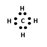 electron dot diagram for cl2 chemical anniversaries 1916 bonds and dots collins electron dot diagram of methane #10